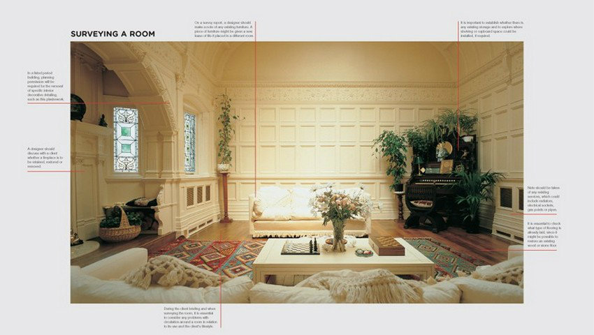 Book Review Interior Design By Jenny Gibbs
