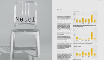 Furniture Design An Introduction to Development, Materials and Manufacturing