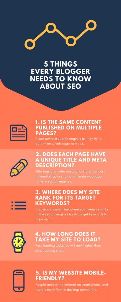 5 Things Every Blogger Needs to Know About SEO